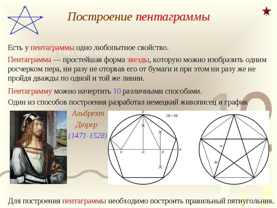 Пентаграмма и её тайны.
