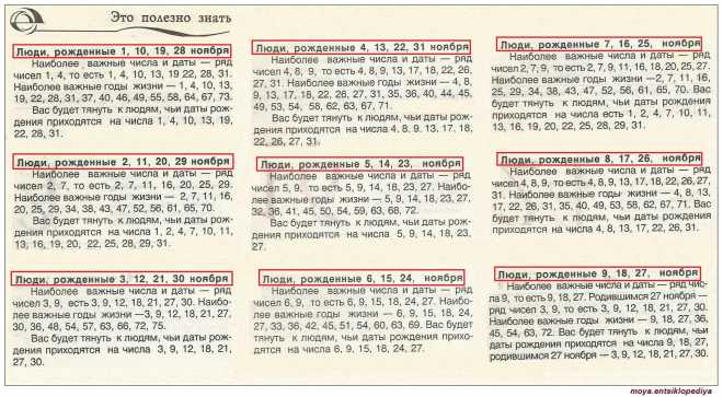 Персональное число года / месяца / дня | жизненные этапы |