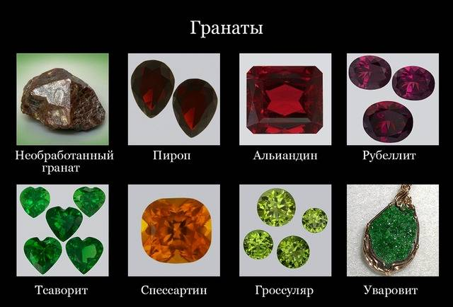 Камень гранат: свойства для женщин и мужчин | знаки зодиака