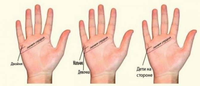 Как выглядит линия детей на руке? | узнай свою судьбу