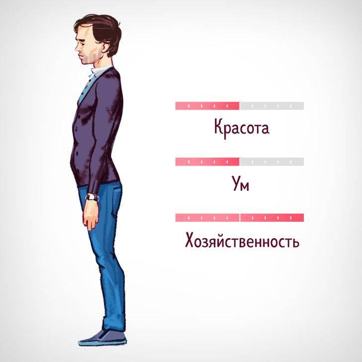 Узнай, какой типаж мужчин подходит для твоего знака зодиака