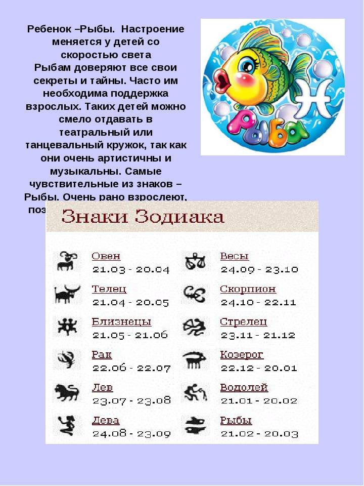 Карма знаков зодиака