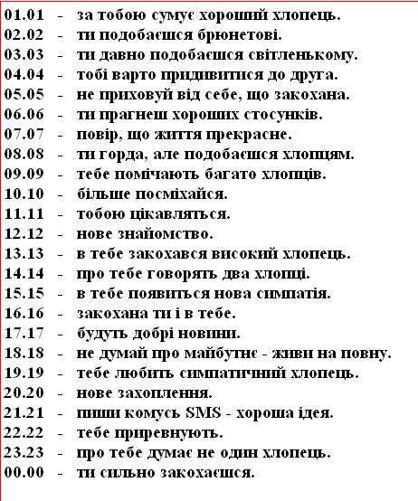 23 23 на часах - значение (ангельская нумерология)   одинаковое время - знак ангела-хранителя