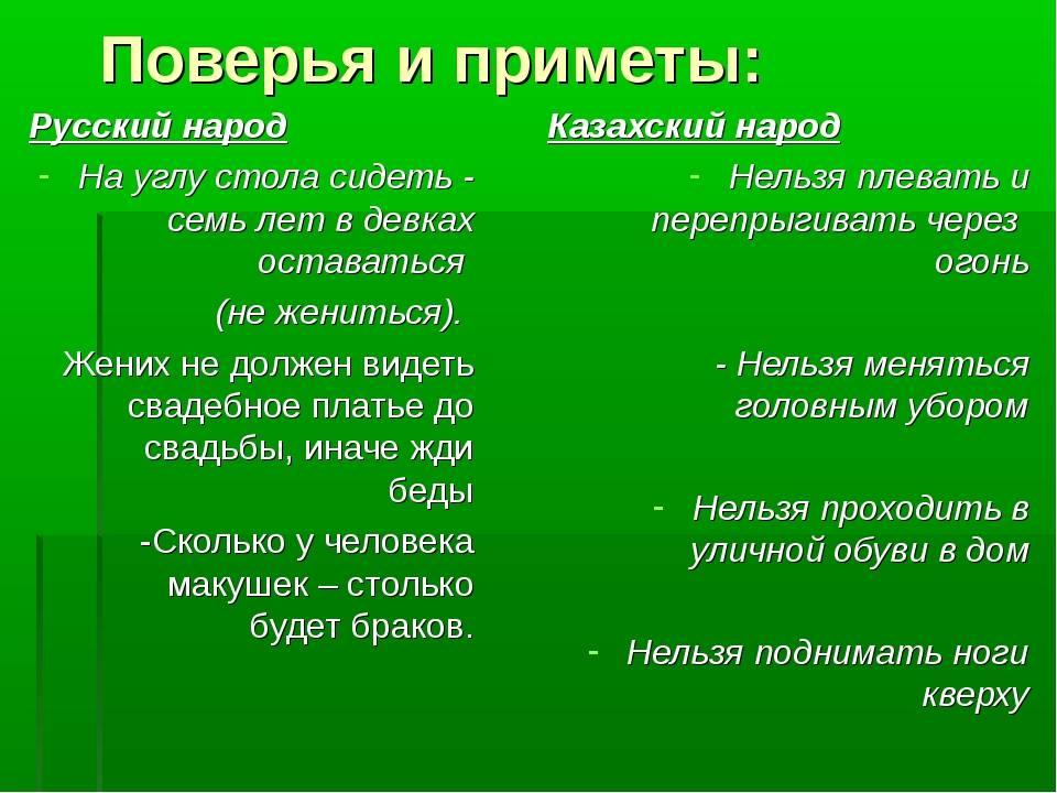 Плохие и хорошие приметы: список проверенных народных суеверий