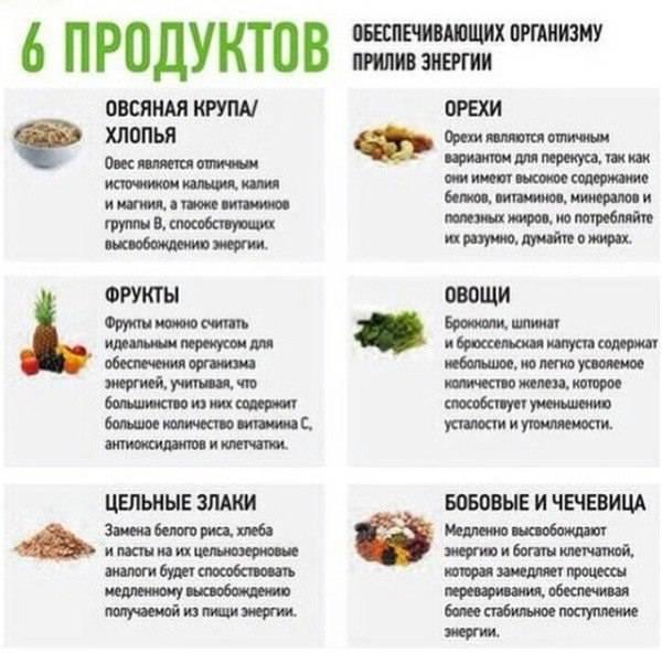 Энергетика пищи: как то, что мы едим, влияет на психику и эмоциональное состояние  энергетика пищи: как то, что мы едим, влияет на психику и эмоциональное состояние — медальтернатива.инфо