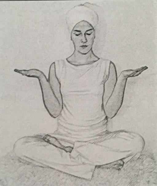 Кундалини мантра лайя йоги