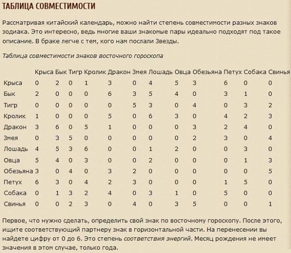 Число судьбы 4 по нумерологии - если вы родились 4, 13, 22 или 31 числа любого месяца