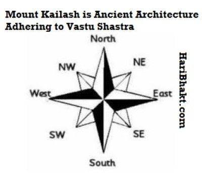 Как определить север и юг без компаса, а также стороны света