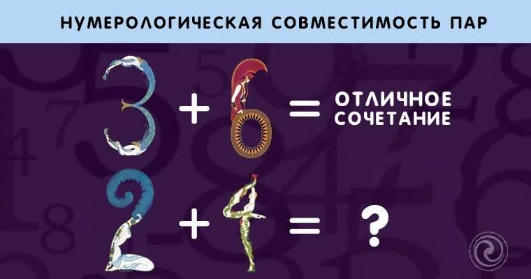 Число судьбы 7 - значение числа в нумерологии