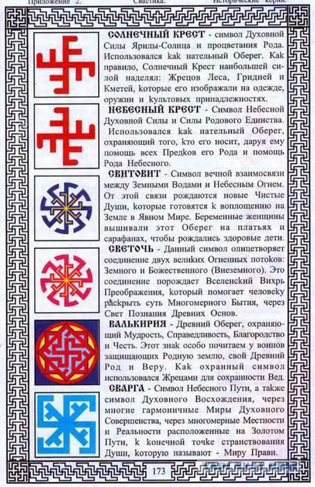 Славянский оберег сварожич - значение, легенда и история сильного защитного амулета