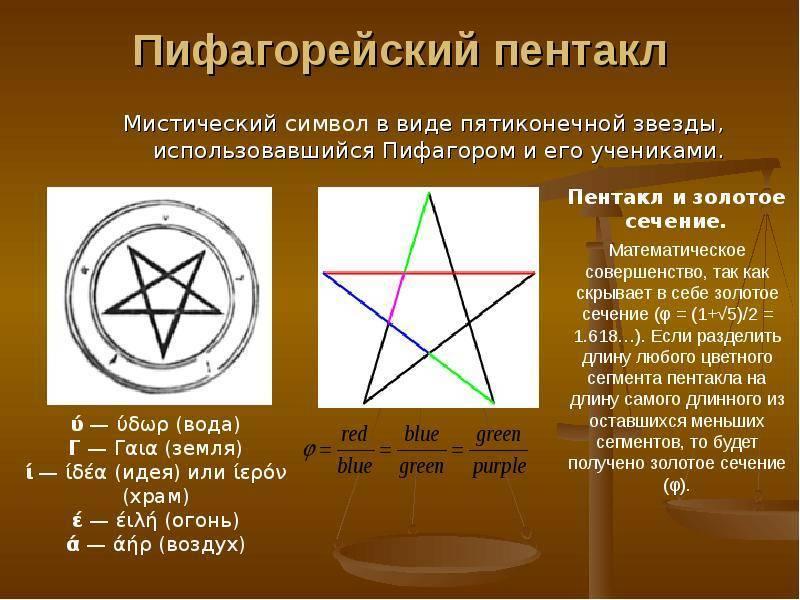 Магическая пентаграмма: разновидности, как применяется - смотреть видео