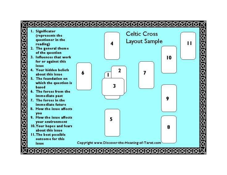Гадание таро кельтский крест: схема и толкование расклада