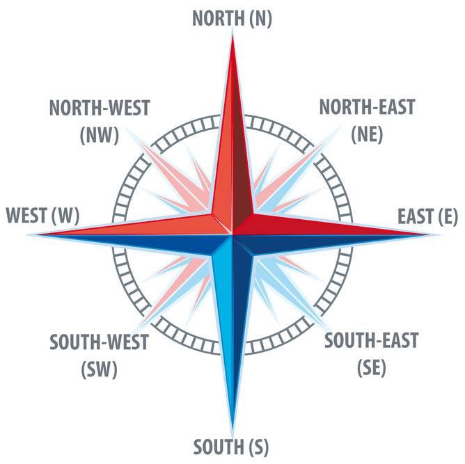 Север восток на компасе. как определить стороны света по компасу