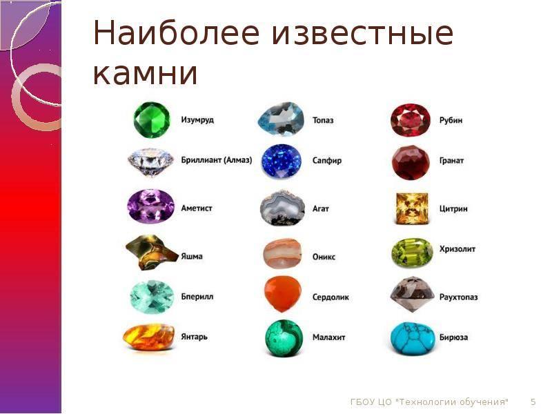 Драгоценные камни по знакам Зодиака — мощные обереги