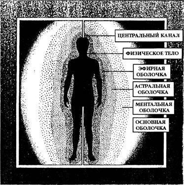 Сущности - подселенцы: классификация, избавление, профилактика   магия в нас и вокруг нас вики   fandom