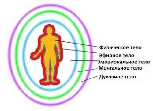 Уход–переход л.м. кириллова : новый мир
