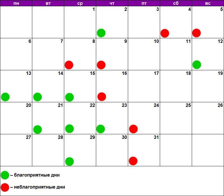 Лунный календарь на сегодня   фаза луны сегодня