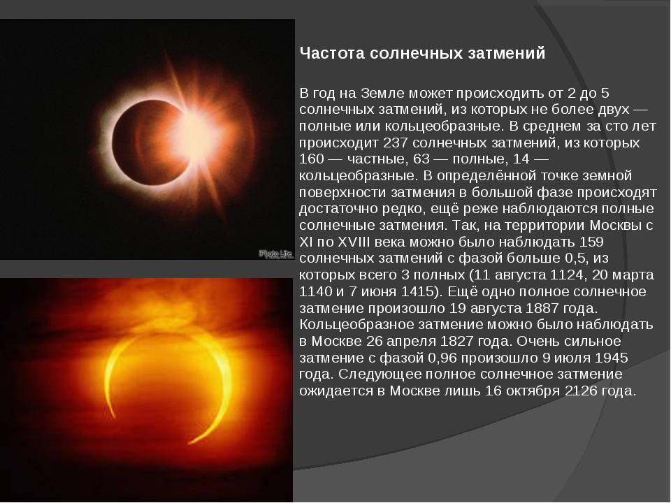 Затмения Луны и Солнца, их влияние на судьбу