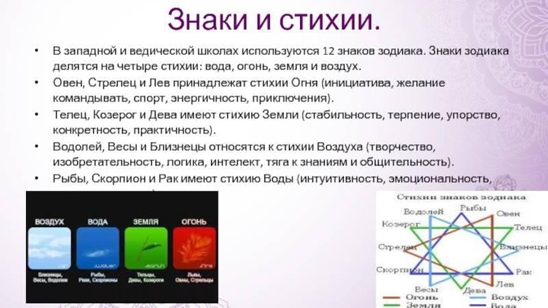 Знаки зодиака по стихиям - какие стихии у знаков зодиака по месяцам