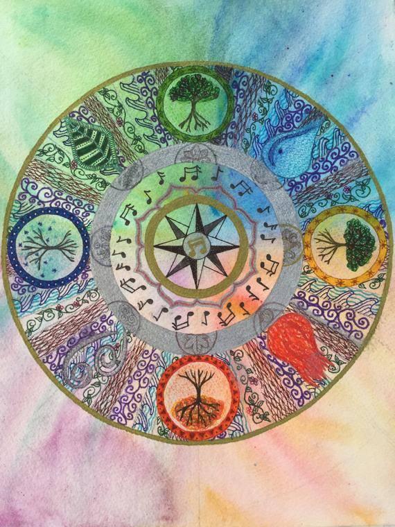 Как исполнять желания с помощью мандал древо и цветок жизни