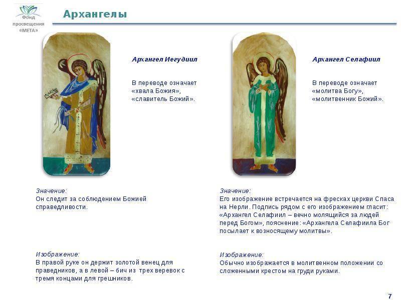 Ежедневные послания архангела гавриила: что это такое, молитвы о замужестве, защиты и зачатии