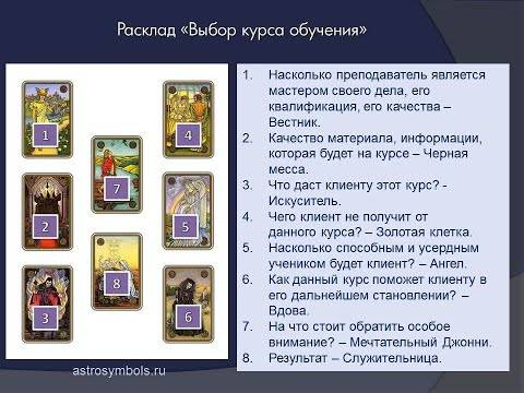Расклады - symbolon