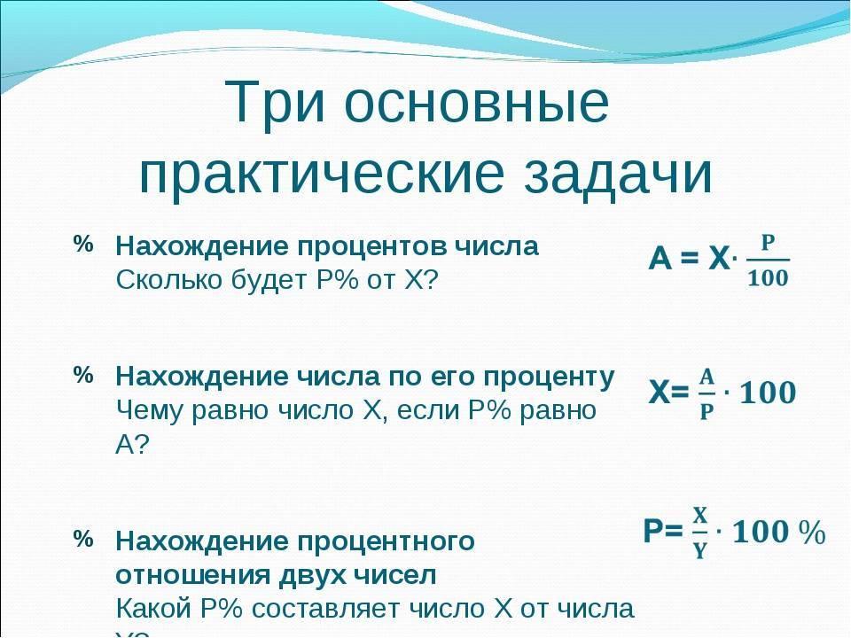 Метод вычисления различных событий по дате рождения в нумерологии