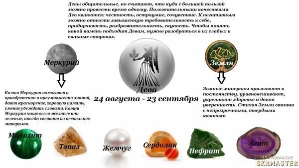 Камни, подходящие деве мужчине: по дате рождения и гороскопу