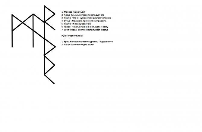 Крест на рельсах отношений руны оговор. разрушение отношений рунами