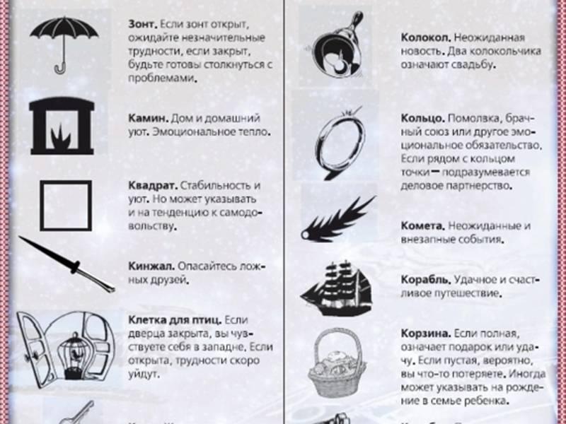Гадание на воске: значение фигур и правильное толкование :: syl.ru