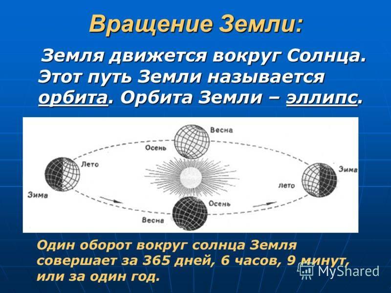 Плутон в гороскопе. роль его аспектов в судьбе человека.