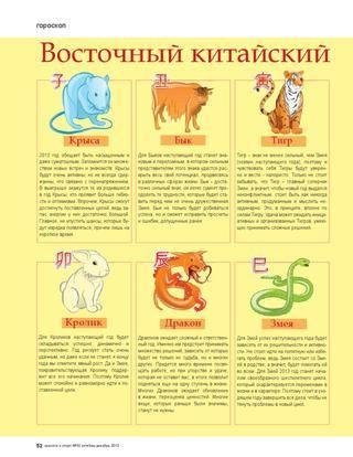 Год быка-символ2021 года.год быка характеристика,совместимость,гороскоп