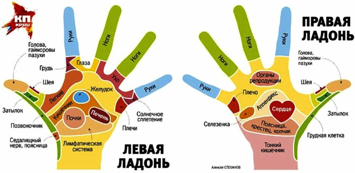 К чему чешется указательный палец? толкование приметы для правой и левой руки
