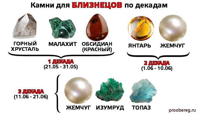 Какие камни подходят близнецам в качестве талисманов? | знаки зодиака