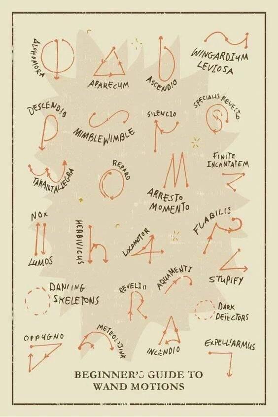 Charms | harry potter: hogwarts mystery вики | fandom
