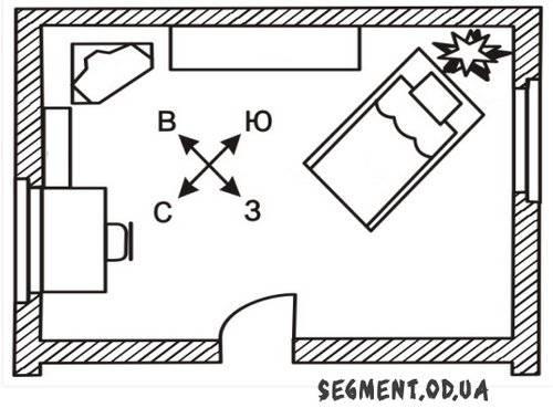 Кровать по фэншуй: форма, цвет и расположение