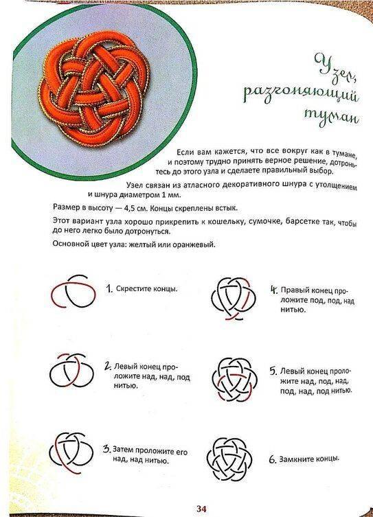 Славянские наузы: магия узелков и схемы плетения