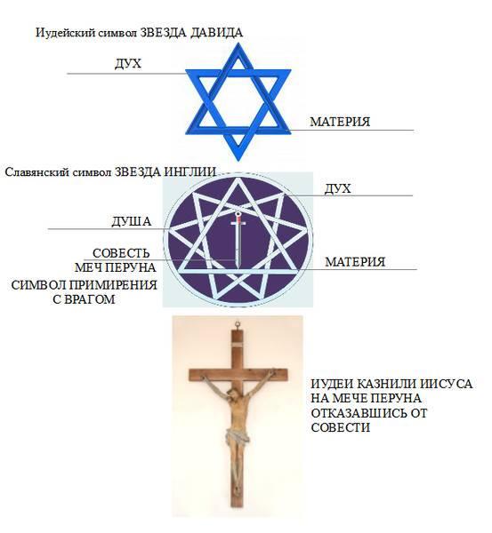 Звезда давида – символ защиты и благополучия