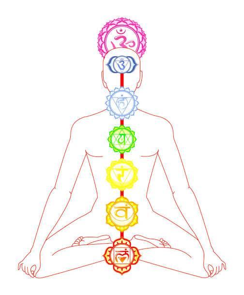 Вторая чакра свадхистана (сексуальная, половая чакра) — как открыть и исцелить чакру. » университет mindvalley
