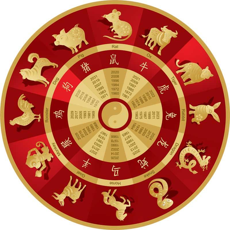 Час обезьяны по гороскопу