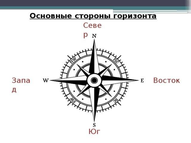 Север восток на компасе. как определить стороны света по компасу север восток на компасе. как определить стороны света по компасу
