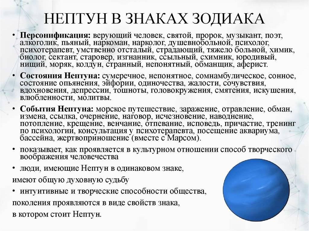 Знак зодиака рыбы планета покровитель