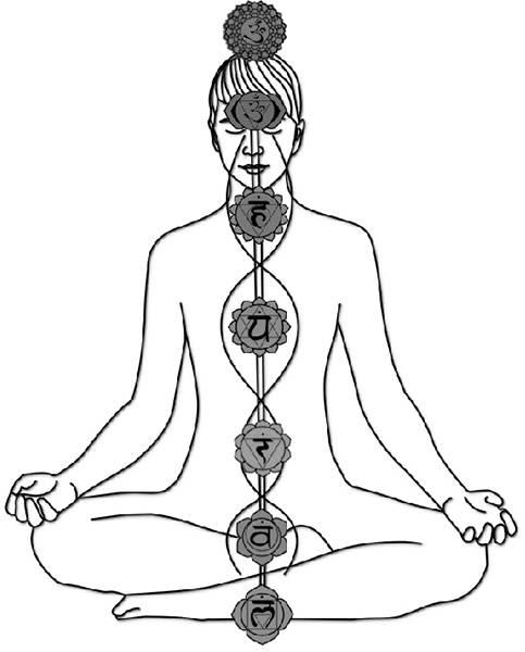 Анахата чакра: 5 мощных способов исцелить сердечную чакру