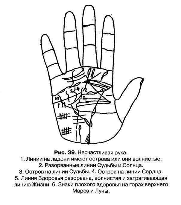 Линия судьбы на руке - расшифровка с фото в хиромантии