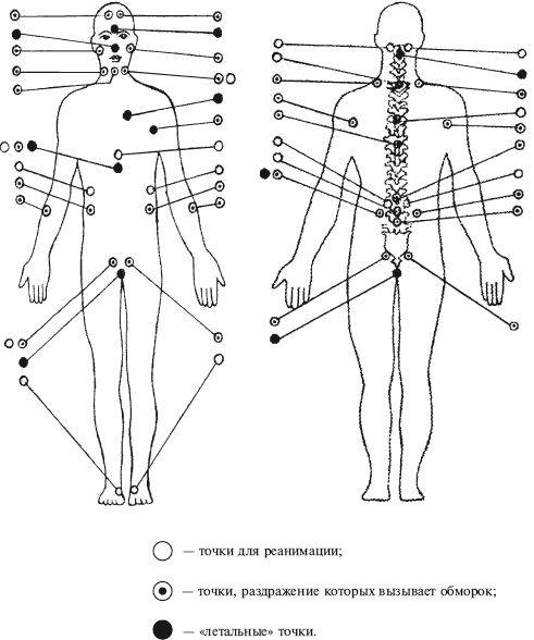 Волшебные точки от боли в спине: целительная техника с 1000-летней