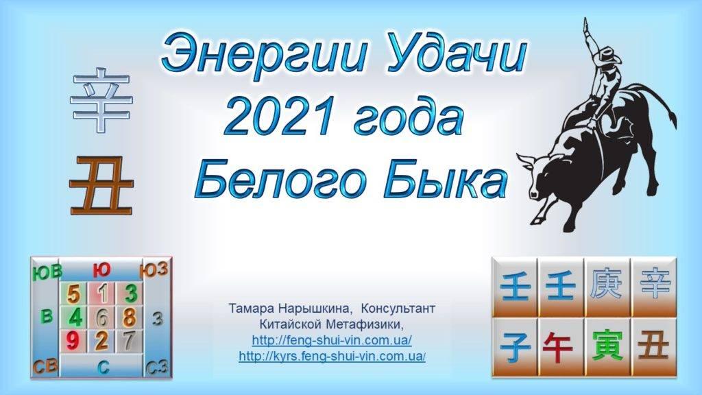 Прогноз фэн-шуй на июнь 2021года. никакого ремонта наюго-востоке!