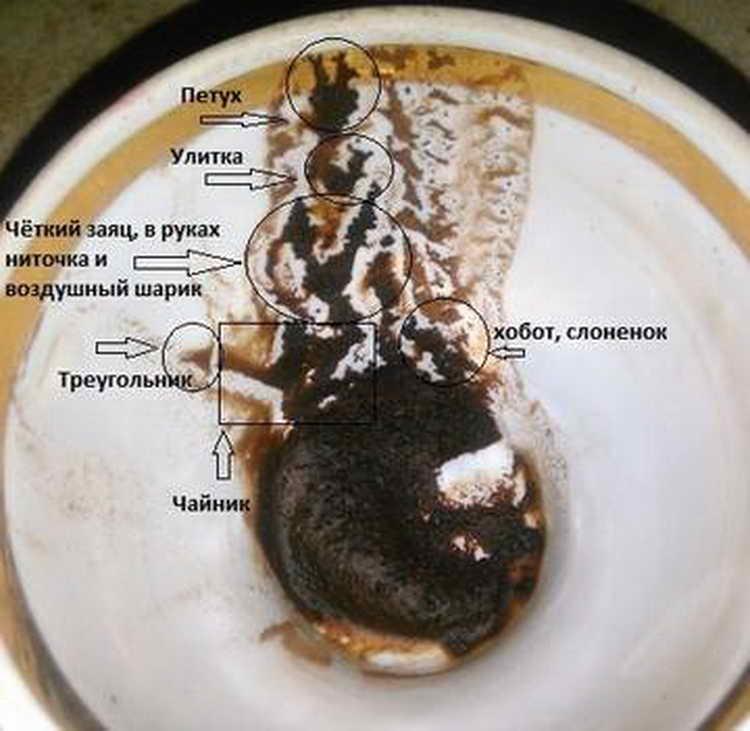 Как гадать на кофейной гуще в домашних условиях: толкование с фото, описание значений