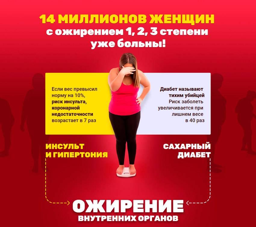 Ожирение: диагностика лишнего веса, причины, типы ожирения. обследование при ожирении, анализы. к какому врачу обращаться для лечения ожирения