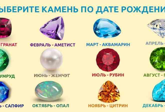 Камни подходящие девам – мужчинам и женщинам