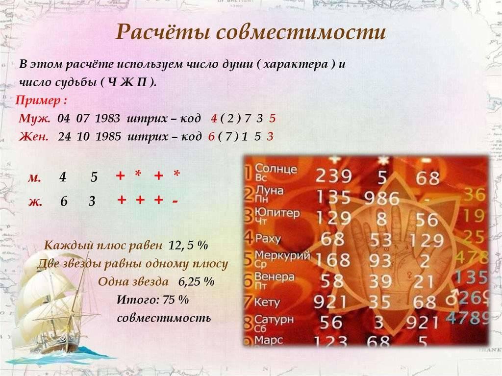 Число 22 в нумерологии – значение цифры 22 в нумерлогии